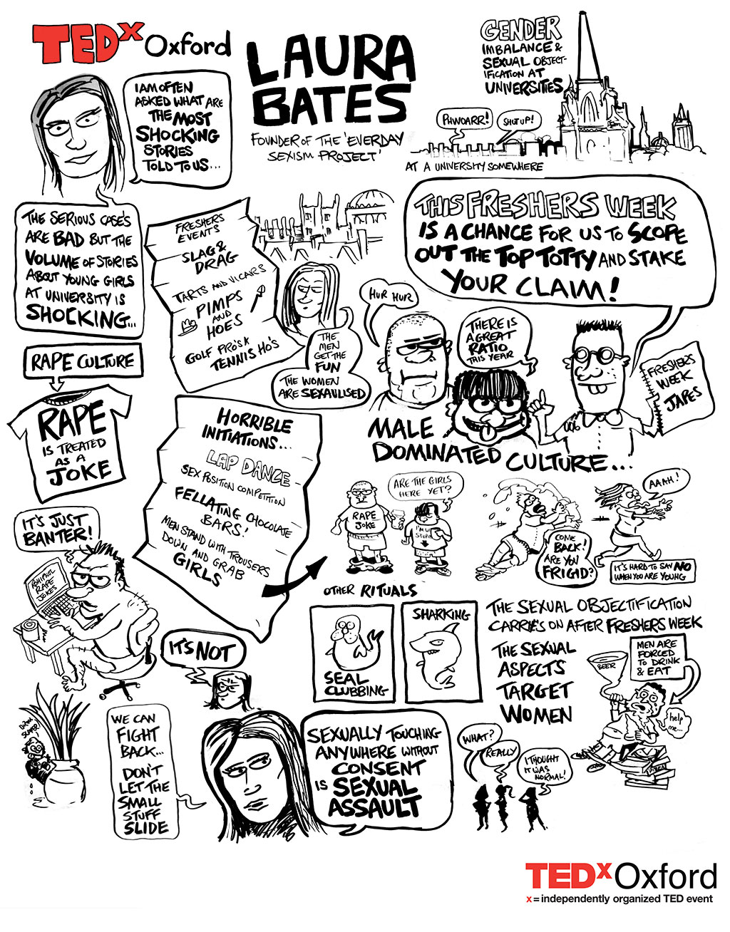Graphic Recording of Laura Bates' talk at TEDx Oxford 2015