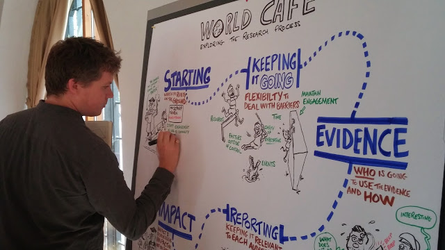 Chris Shipton Graphic Recording on a large drawing board during a meeting