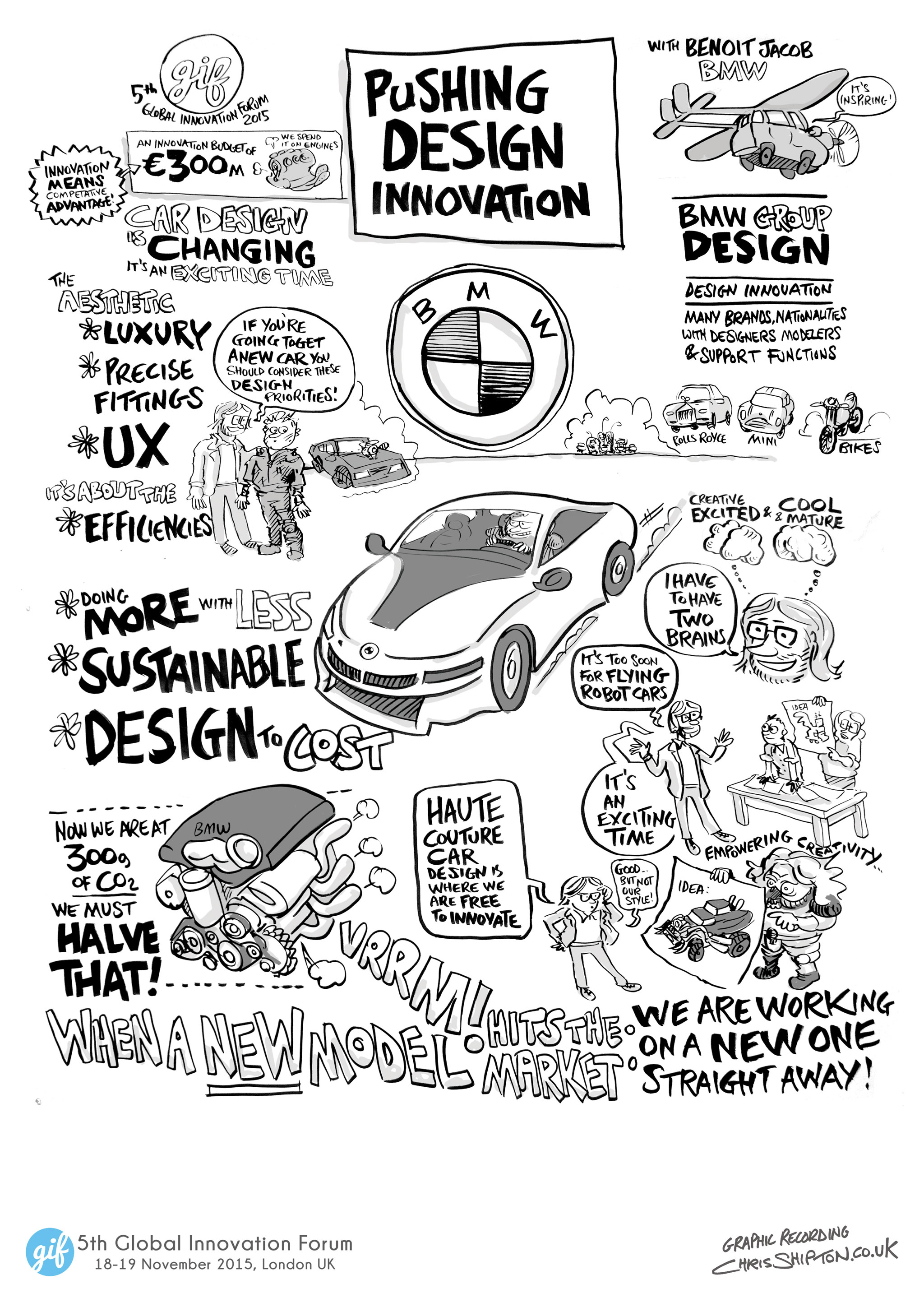 Graphic Recording of a talk by BMW at the Global Innovation forum 2015