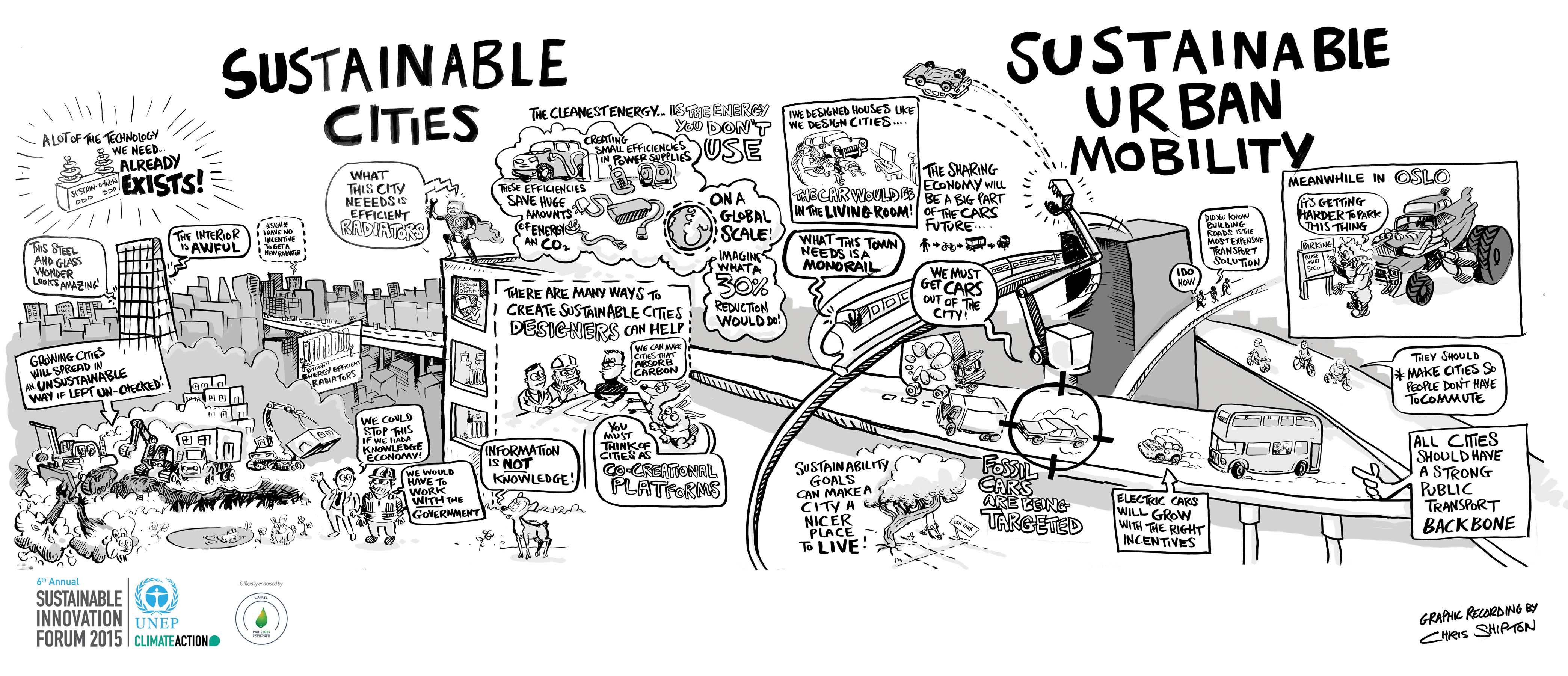 Graphic Recording of Sustainable Development and Growth in Cities and Mobility at COP21