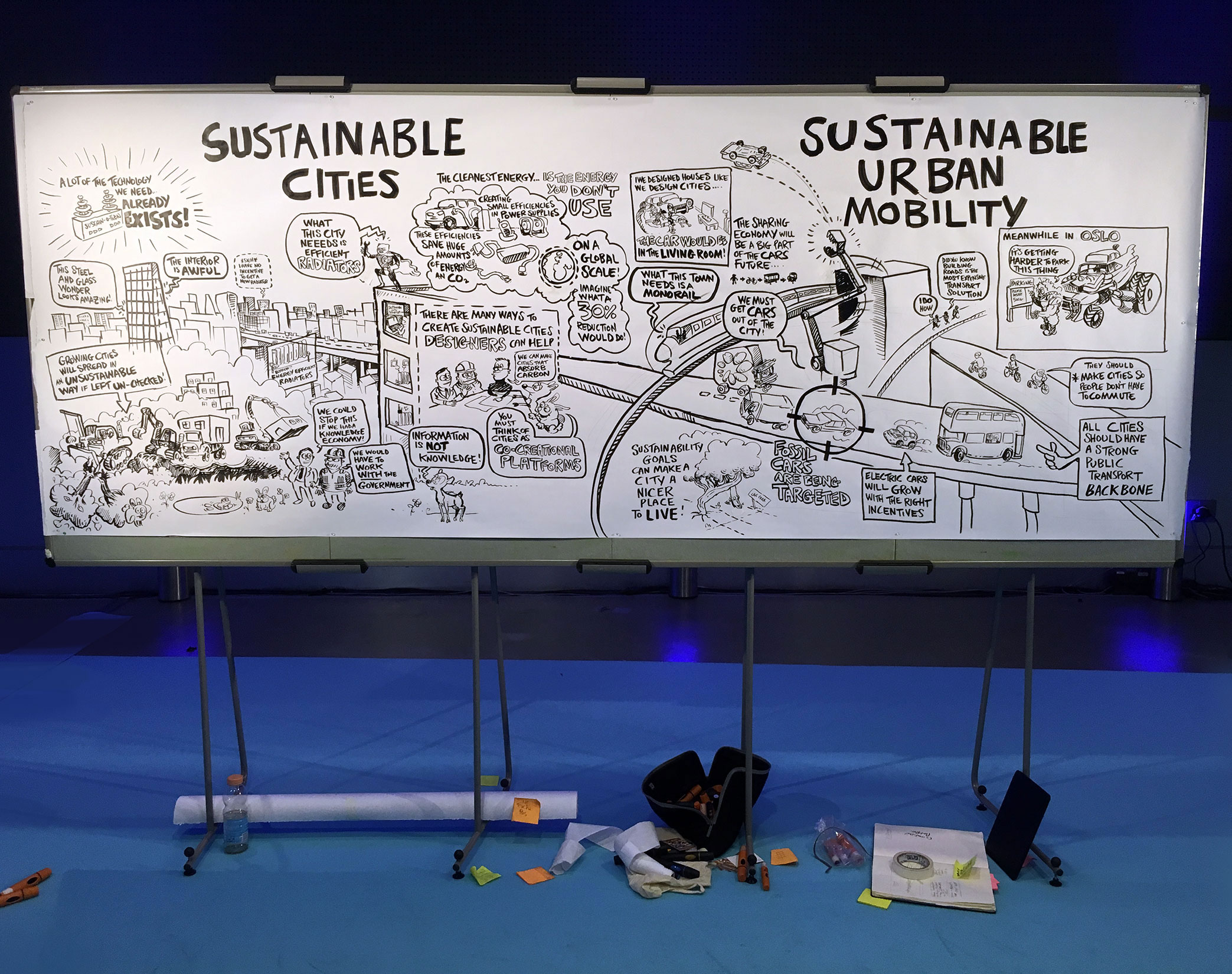 A Graphic Recording of Sustainable Development and Growth in Cities and Mobility at COP21 on the large sized drawing board