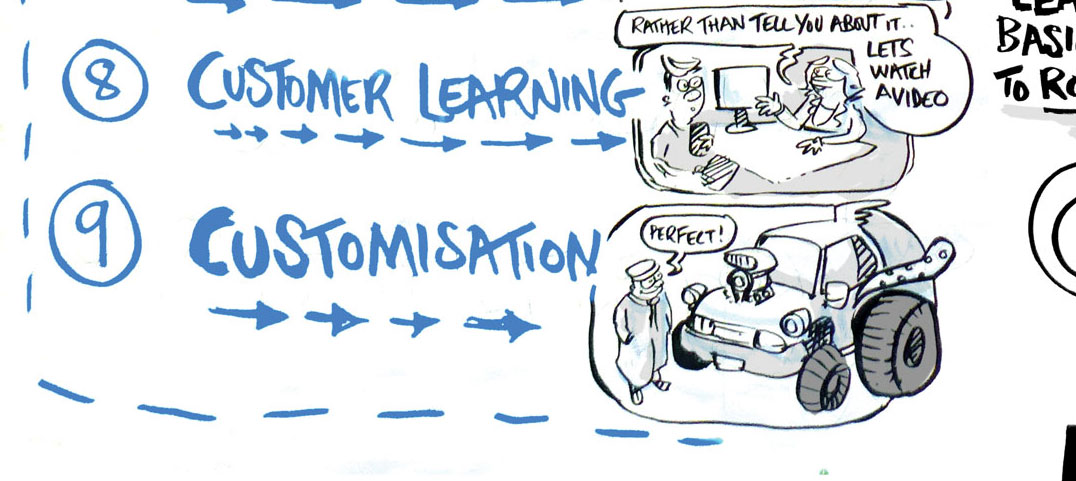The Giga Horse demonstrate customer service in a Graphic Recording excerpt