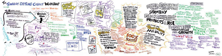 A sprawling mass of text and images - a Graphic Recording