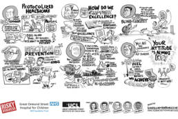 A Graphic Recording by Chris Shipton